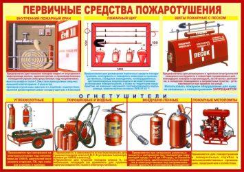 Какие средства пожаротушения применяются при тушении электрооборудования?
