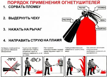 Правила пользования огнетушителем ОП 4